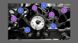 clock mechanism plus numbers